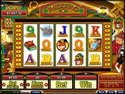 slot oyunlarinin tarihcesi